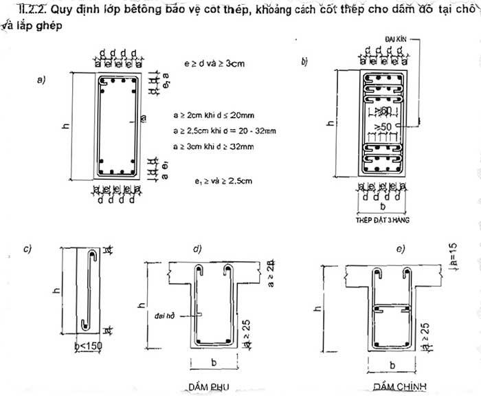 Cách bố trí thép dầm đúng cách khi xây nhà ống, nhà phố - Ảnh minh họa 02